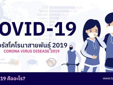 ไวรัสโคโรนา COVID-19